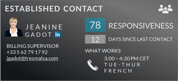 Established conact info including a responsiveness score and days since last contact.