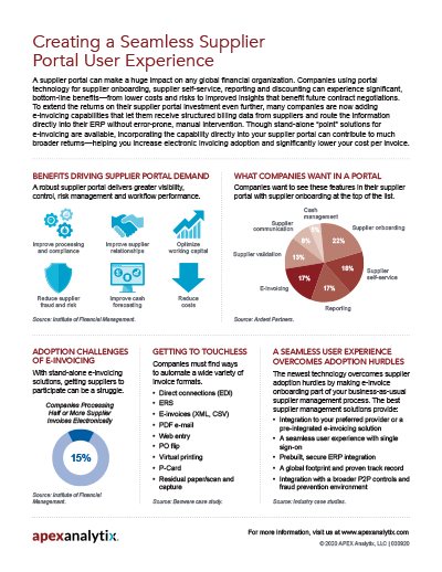 Supplier Portal User Experience Infographic Image