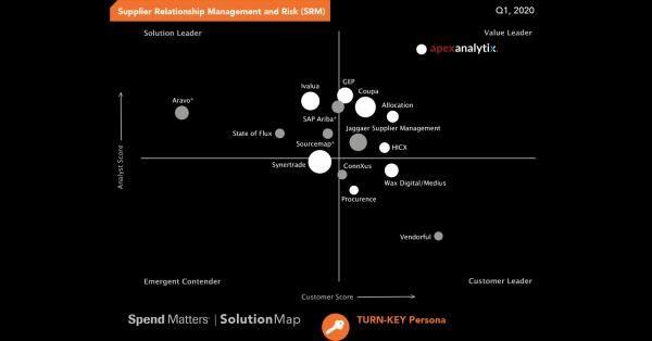 Spend Matters Q1 2020 Solution Map apexanalytix Top Supplier Relationship Management